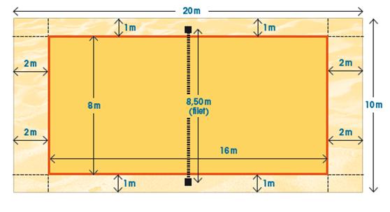 Ftt beach tennis for Terrain de tennis dimensions